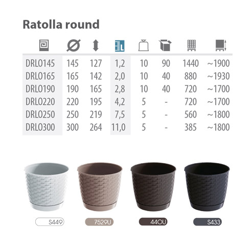 ratolla_kruh_s_podmiskou_tab